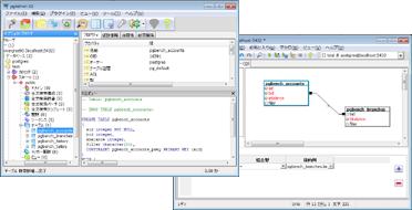 pgAdmin III の画面
